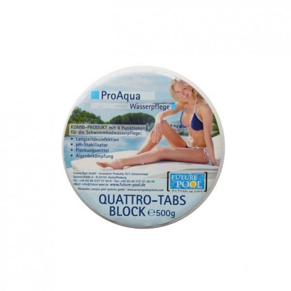 ProAqua Quattro Tabs Block